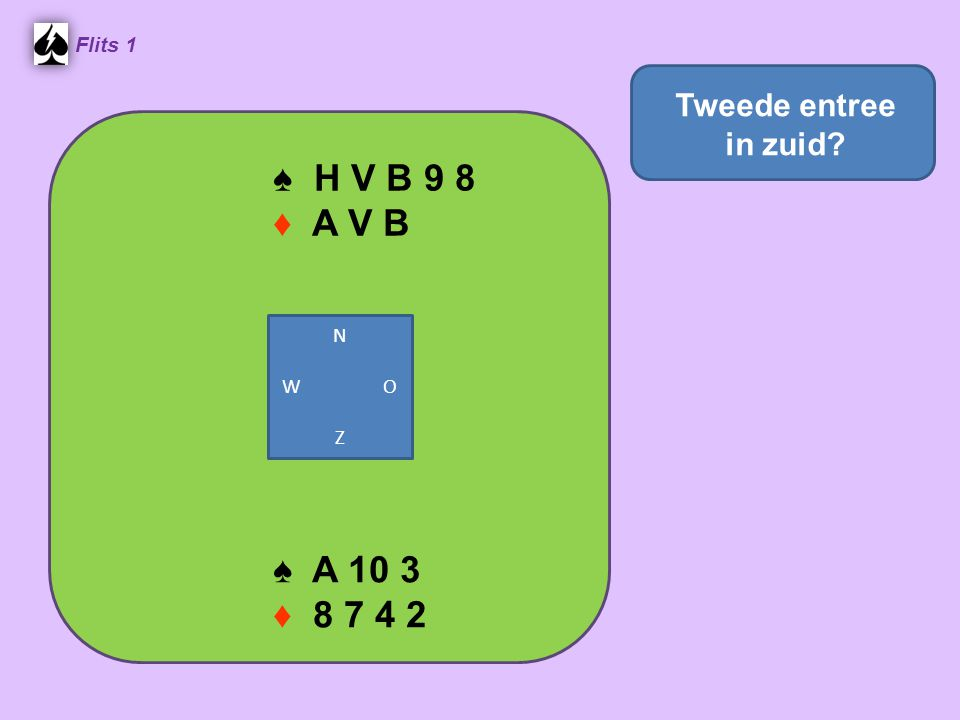 ♠ H V B 9 8 ♦ A V B Flits 1 ♠ A 10 3 ♦ 8 7 4 2 Tweede entree in zuid N W O Z