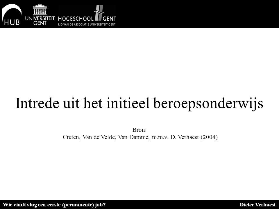 Intrede uit het initieel beroepsonderwijs Bron: Creten, Van de Velde, Van Damme, m.m.v. D. Verhaest (2004) Wie vindt vlug een eerste (permanente) job?
