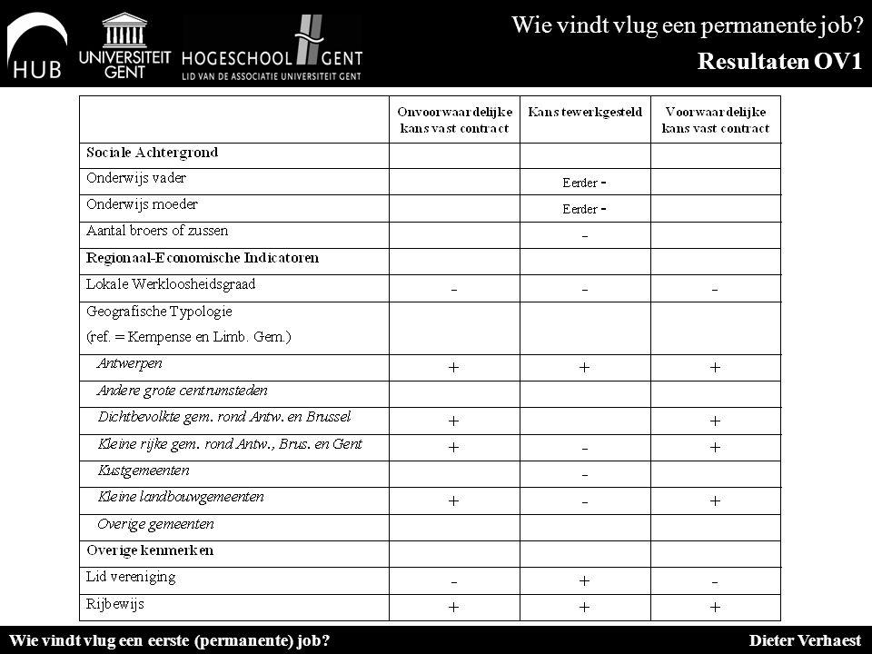 Wie vindt vlug een permanente job. Resultaten OV1 Wie vindt vlug een eerste (permanente) job.