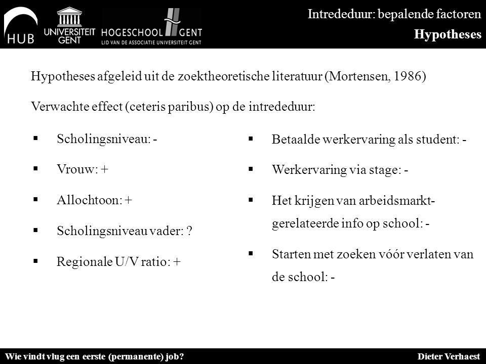 Hypotheses afgeleid uit de zoektheoretische literatuur (Mortensen, 1986) Verwachte effect (ceteris paribus) op de intrededuur: Intrededuur: bepalende factoren Hypotheses Wie vindt vlug een eerste (permanente) job.