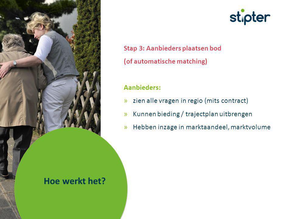 Stap 3: Aanbieders plaatsen bod (of automatische matching) Aanbieders: »zien alle vragen in regio (mits contract) »Kunnen bieding / trajectplan uitbrengen »Hebben inzage in marktaandeel, marktvolume Hoe werkt het