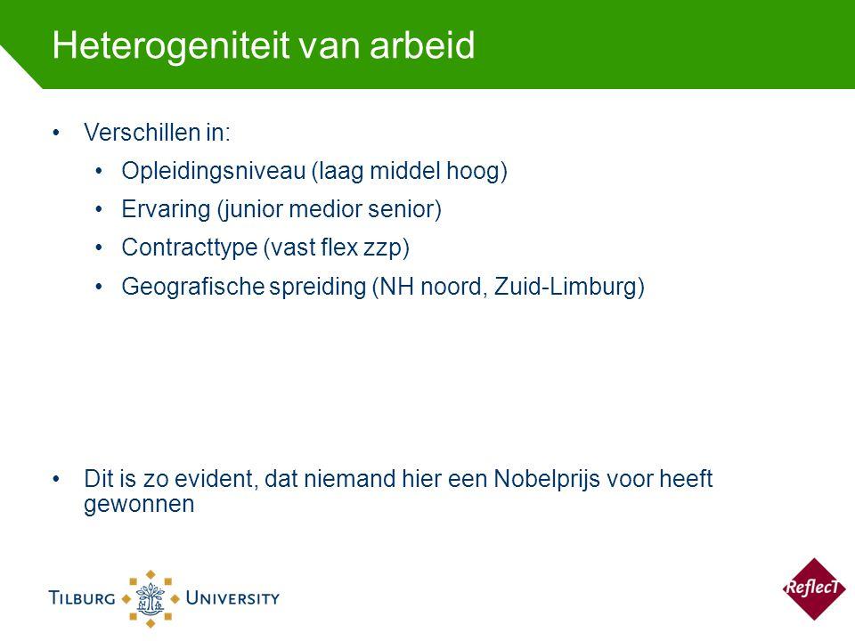 Heterogeniteit van arbeid Verschillen in: Opleidingsniveau (laag middel hoog) Ervaring (junior medior senior) Contracttype (vast flex zzp) Geografische spreiding (NH noord, Zuid-Limburg) Dit is zo evident, dat niemand hier een Nobelprijs voor heeft gewonnen