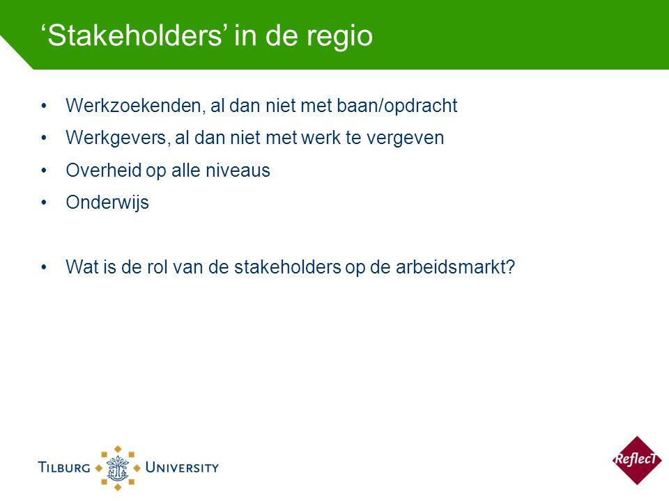 'Stakeholders' in de regio Werkzoekenden, al dan niet met baan/opdracht Werkgevers, al dan niet met werk te vergeven Overheid op alle niveaus Onderwijs Wat is de rol van de stakeholders op de arbeidsmarkt