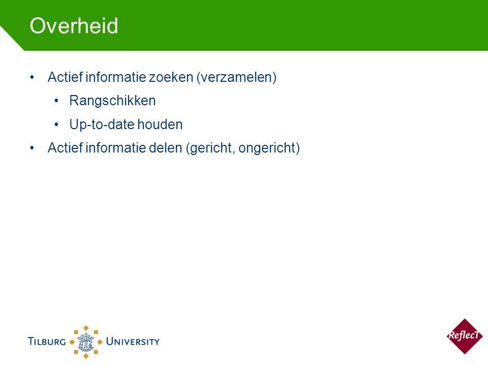 Overheid Actief informatie zoeken (verzamelen) Rangschikken Up-to-date houden Actief informatie delen (gericht, ongericht)