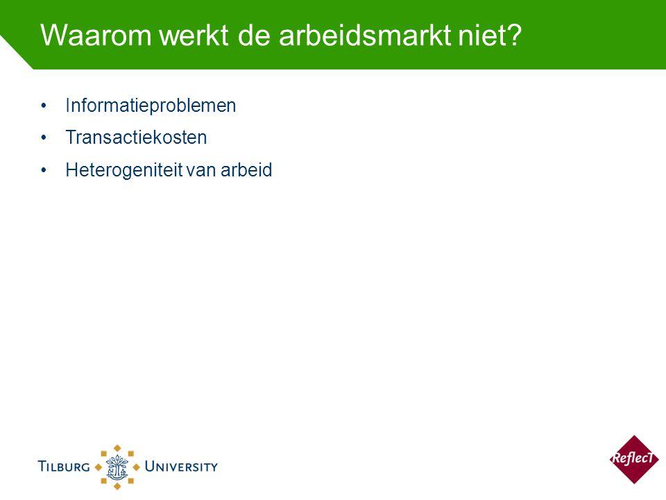 Waarom werkt de arbeidsmarkt niet Informatieproblemen Transactiekosten Heterogeniteit van arbeid