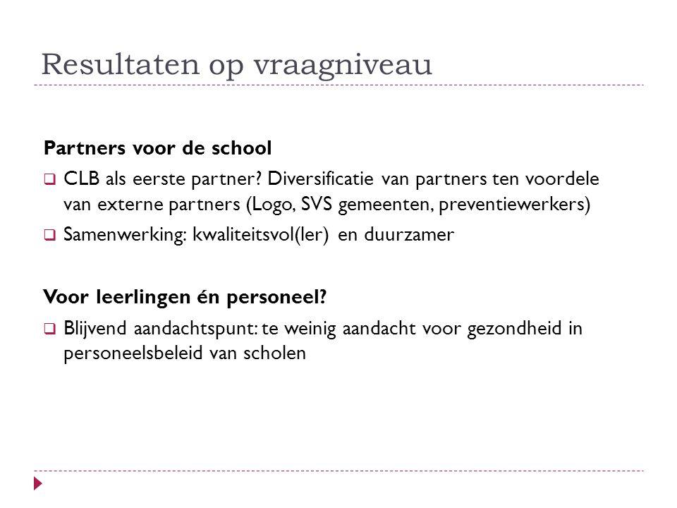 Resultaten op vraagniveau Partners voor de school  CLB als eerste partner.