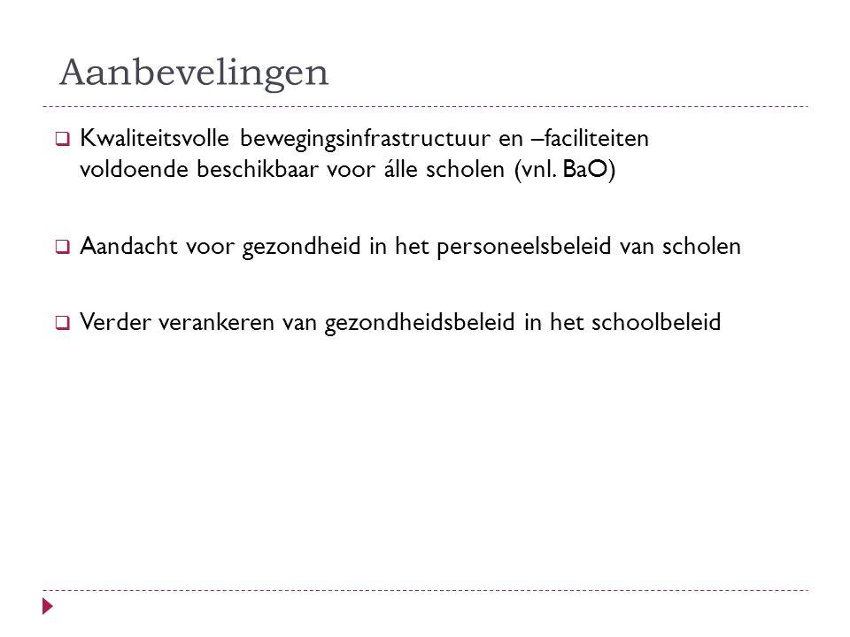 Aanbevelingen  Kwaliteitsvolle bewegingsinfrastructuur en –faciliteiten voldoende beschikbaar voor álle scholen (vnl.