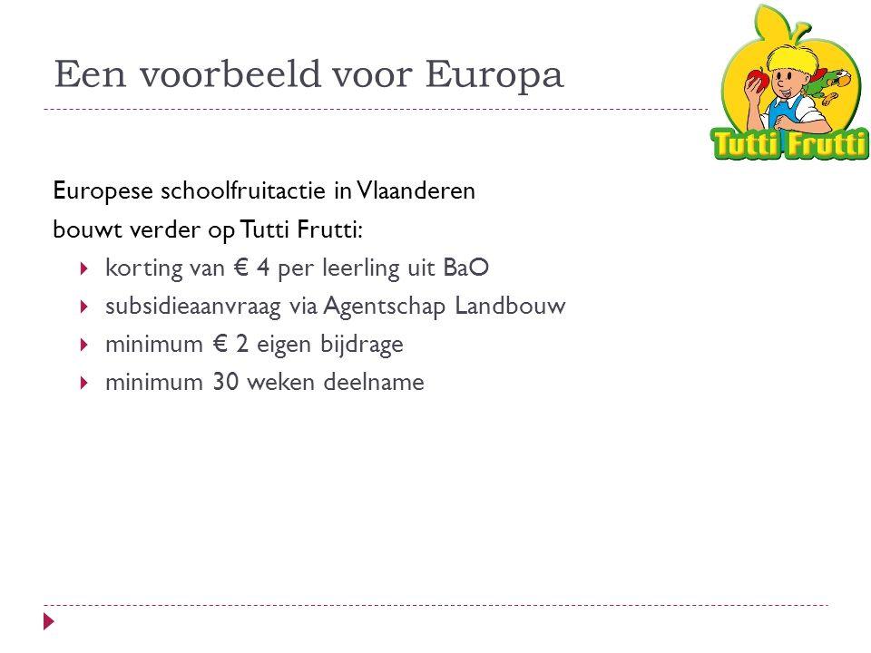 Een voorbeeld voor Europa Europese schoolfruitactie in Vlaanderen bouwt verder op Tutti Frutti:  korting van € 4 per leerling uit BaO  subsidieaanvraag via Agentschap Landbouw  minimum € 2 eigen bijdrage  minimum 30 weken deelname