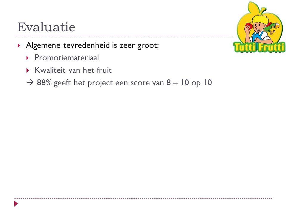 Evaluatie  Algemene tevredenheid is zeer groot:  Promotiemateriaal  Kwaliteit van het fruit  88% geeft het project een score van 8 – 10 op 10