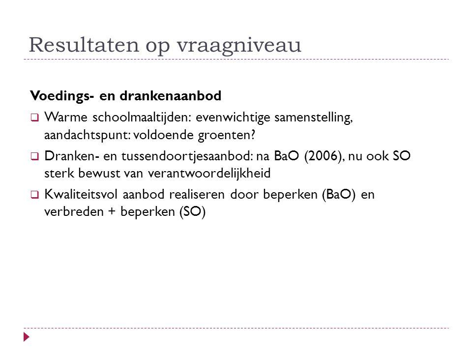 Resultaten op vraagniveau Voedings- en drankenaanbod  Warme schoolmaaltijden: evenwichtige samenstelling, aandachtspunt: voldoende groenten.