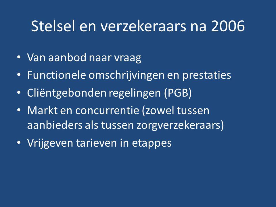 Stelsel en verzekeraars na 2006 Van aanbod naar vraag Functionele omschrijvingen en prestaties Cliëntgebonden regelingen (PGB) Markt en concurrentie (zowel tussen aanbieders als tussen zorgverzekeraars) Vrijgeven tarieven in etappes