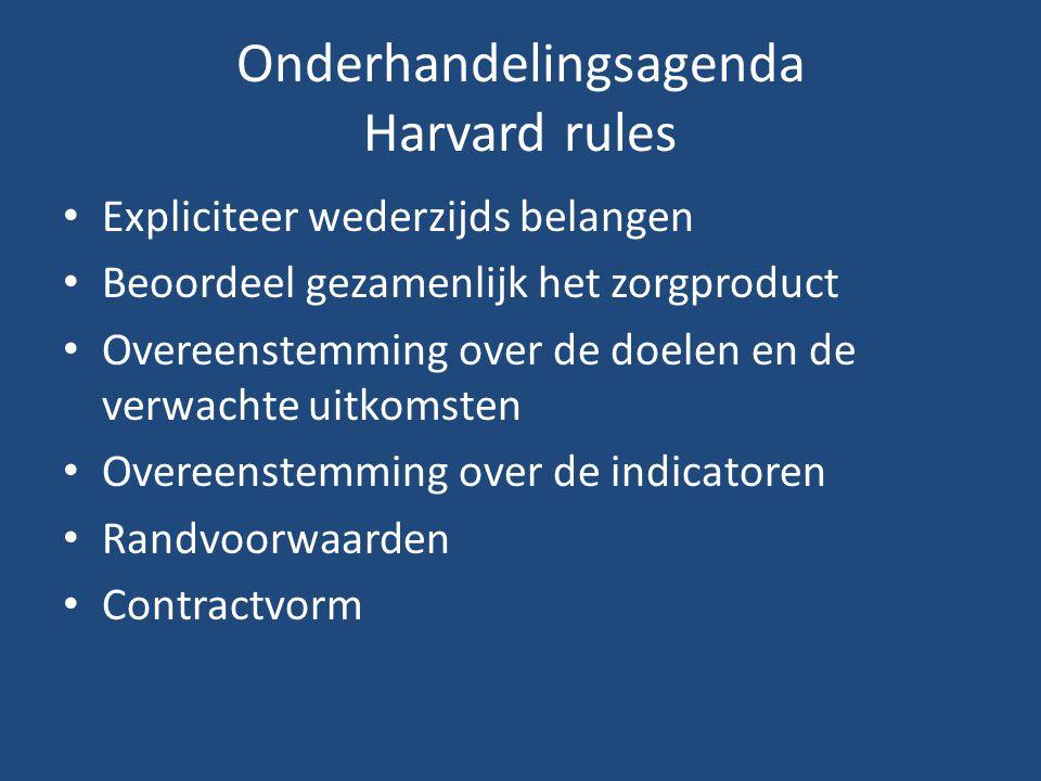 Onderhandelingsagenda Harvard rules Expliciteer wederzijds belangen Beoordeel gezamenlijk het zorgproduct Overeenstemming over de doelen en de verwachte uitkomsten Overeenstemming over de indicatoren Randvoorwaarden Contractvorm