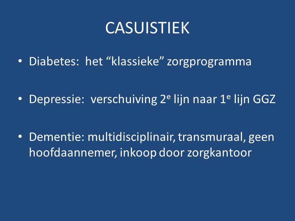 CASUISTIEK Diabetes: het klassieke zorgprogramma Depressie: verschuiving 2 e lijn naar 1 e lijn GGZ Dementie: multidisciplinair, transmuraal, geen hoofdaannemer, inkoop door zorgkantoor