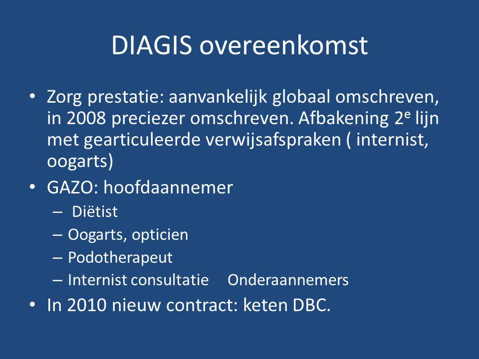 DIAGIS overeenkomst Zorg prestatie: aanvankelijk globaal omschreven, in 2008 preciezer omschreven.