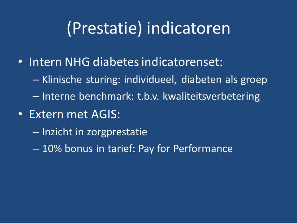 (Prestatie) indicatoren Intern NHG diabetes indicatorenset: – Klinische sturing: individueel, diabeten als groep – Interne benchmark: t.b.v.