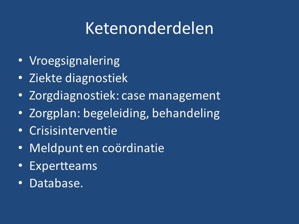 Ketenonderdelen Vroegsignalering Ziekte diagnostiek Zorgdiagnostiek: case management Zorgplan: begeleiding, behandeling Crisisinterventie Meldpunt en coördinatie Expertteams Database.