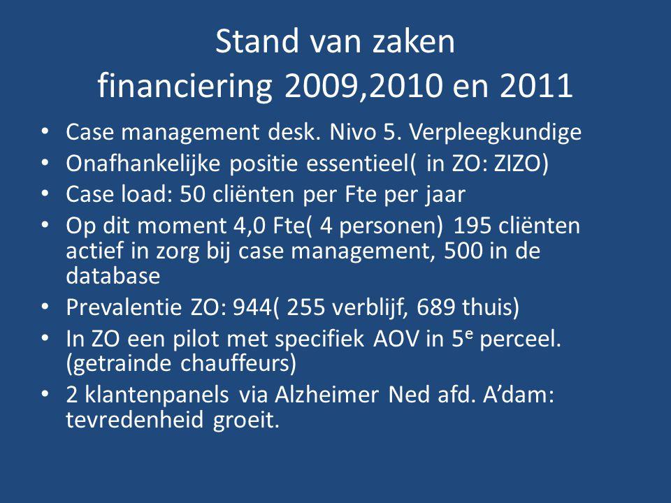 Stand van zaken financiering 2009,2010 en 2011 Case management desk.