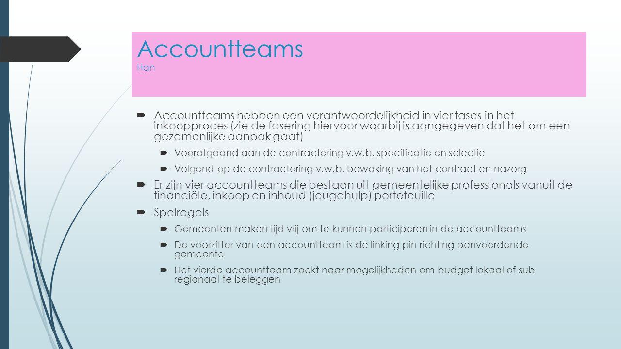 Accountteams Han  Accountteams hebben een verantwoordelijkheid in vier fases in het inkoopproces (zie de fasering hiervoor waarbij is aangegeven dat het om een gezamenlijke aanpak gaat)  Voorafgaand aan de contractering v.w.b.