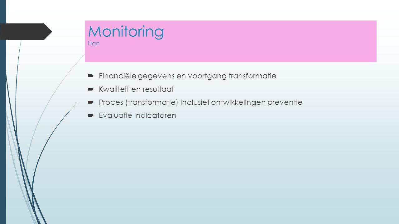 Monitoring Han  Financiële gegevens en voortgang transformatie  Kwaliteit en resultaat  Proces (transformatie) inclusief ontwikkelingen preventie  Evaluatie indicatoren