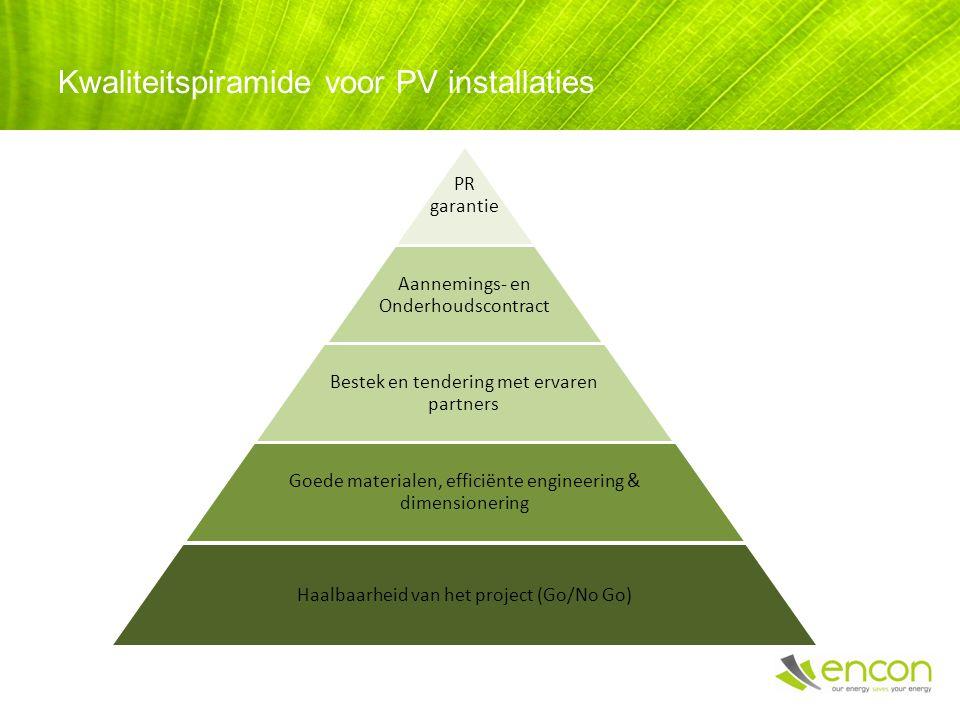 Kwaliteitspiramide voor PV installaties PR garantie Aannemings- en Onderhoudscontract Bestek en tendering met ervaren partners Goede materialen, efficiënte engineering & dimensionering Haalbaarheid van het project (Go/No Go)