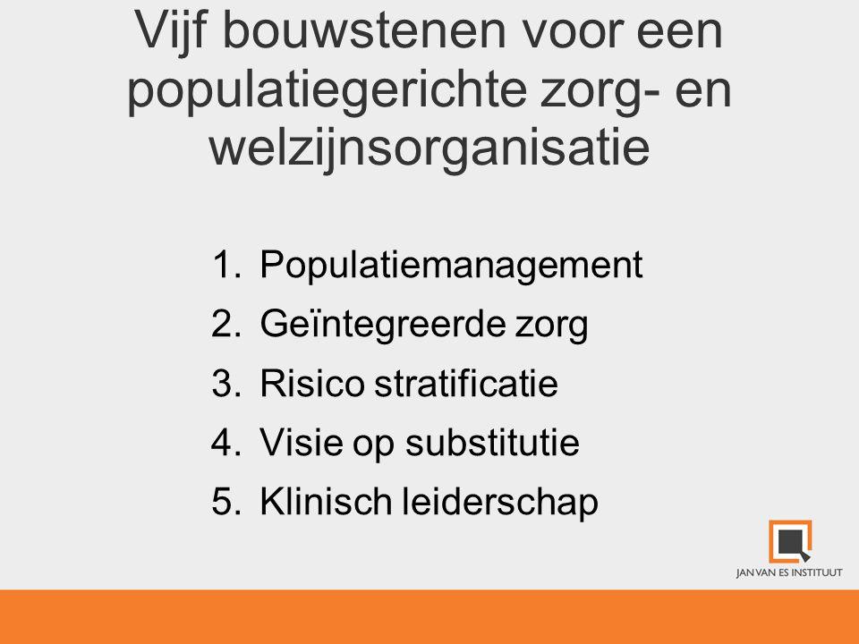 Vijf bouwstenen voor een populatiegerichte zorg- en welzijnsorganisatie 1.Populatiemanagement 2.Geïntegreerde zorg 3.Risico stratificatie 4.Visie op s