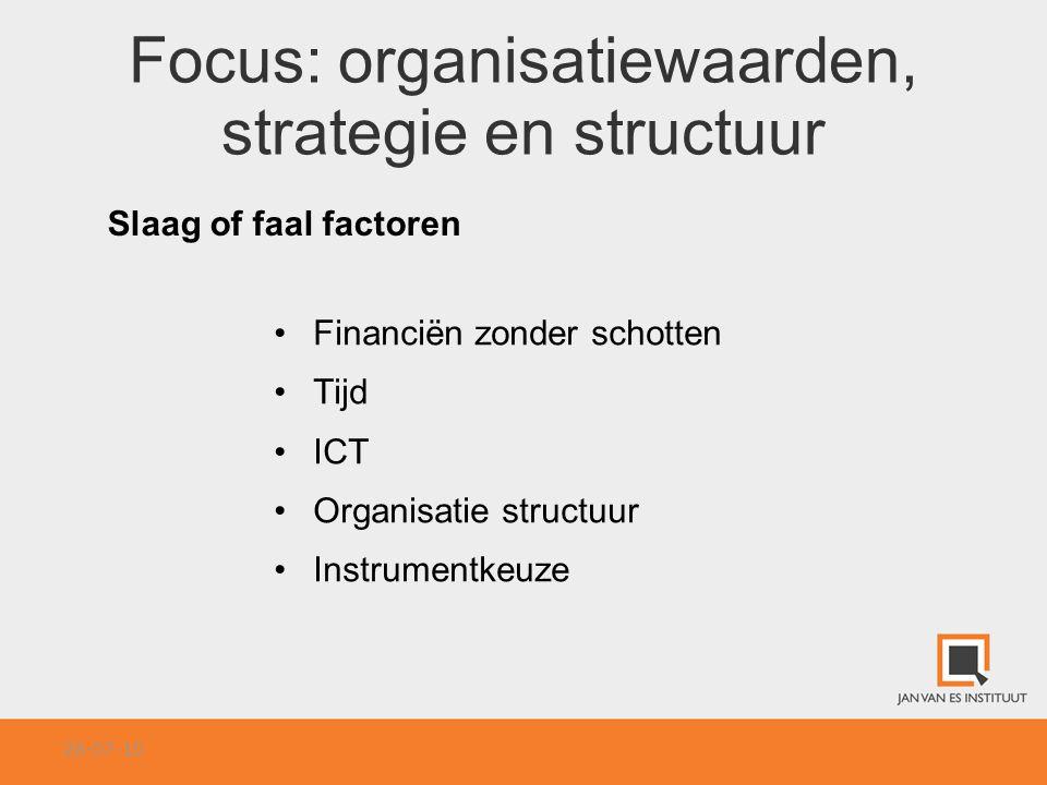 Focus: organisatiewaarden, strategie en structuur Slaag of faal factoren Financiën zonder schotten Tijd ICT Organisatie structuur Instrumentkeuze 26-0