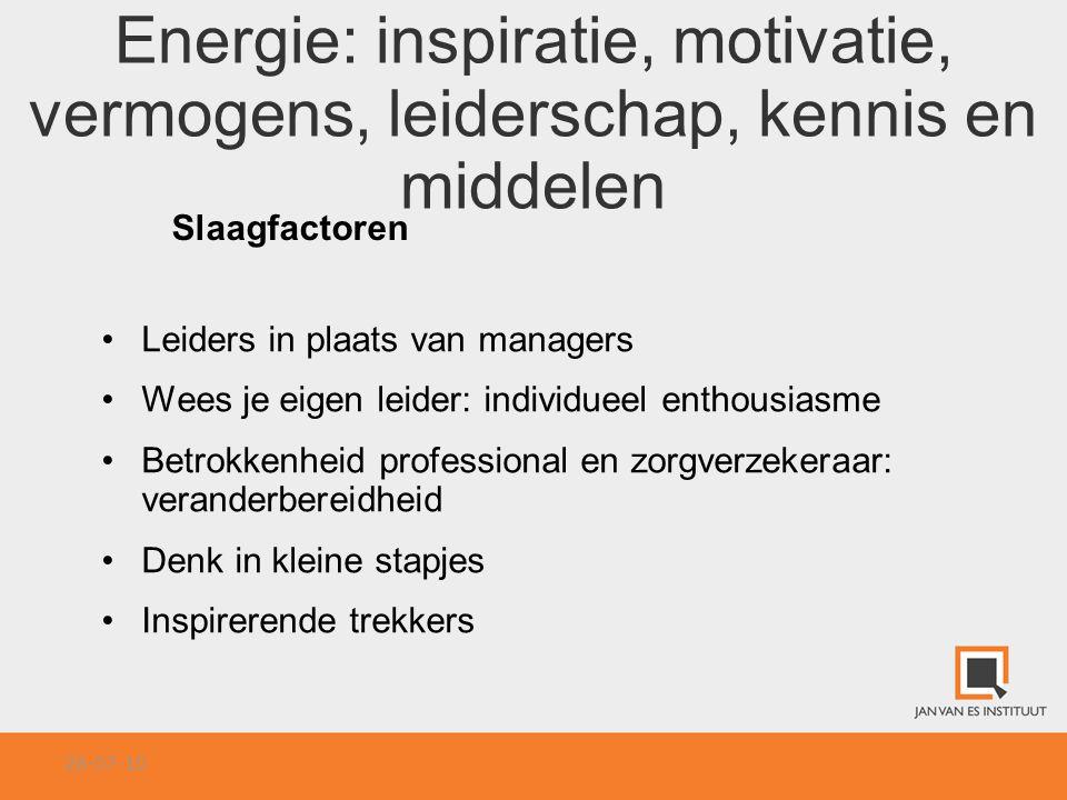 Energie: inspiratie, motivatie, vermogens, leiderschap, kennis en middelen Slaagfactoren Leiders in plaats van managers Wees je eigen leider: individu