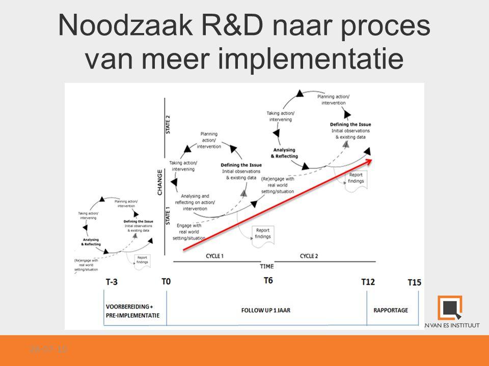 Noodzaak R&D naar proces van meer implementatie Figuur uit artikel 26-07-10
