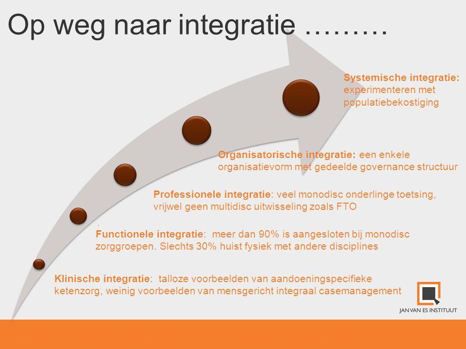 . Figuur: op weg naar geïntegreerde eerstelijnszorg in Nederland Op weg naar integratie ……… Klinische integratie: talloze voorbeelden van aandoeningsp