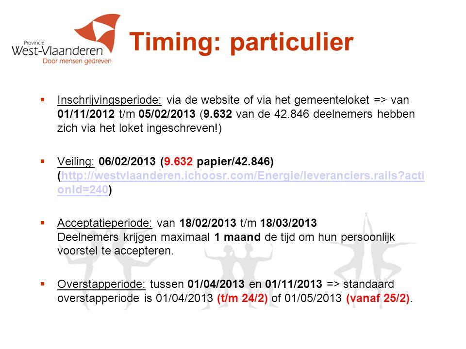 Timing: particulier  Inschrijvingsperiode: via de website of via het gemeenteloket => van 01/11/2012 t/m 05/02/2013 (9.632 van de 42.846 deelnemers hebben zich via het loket ingeschreven!)  Veiling: 06/02/2013 (9.632 papier/42.846) (http://westvlaanderen.ichoosr.com/Energie/leveranciers.rails?acti onId=240)http://westvlaanderen.ichoosr.com/Energie/leveranciers.rails?acti onId=240  Acceptatieperiode: van 18/02/2013 t/m 18/03/2013 Deelnemers krijgen maximaal 1 maand de tijd om hun persoonlijk voorstel te accepteren.