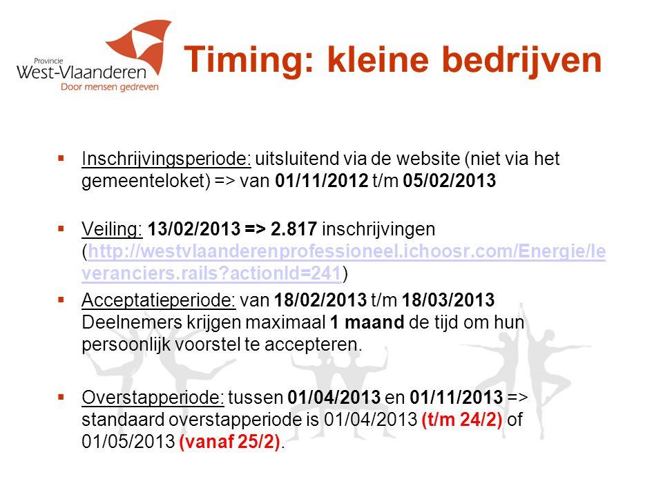 Timing: kleine bedrijven  Inschrijvingsperiode: uitsluitend via de website (niet via het gemeenteloket) => van 01/11/2012 t/m 05/02/2013  Veiling: 13/02/2013 => 2.817 inschrijvingen (http://westvlaanderenprofessioneel.ichoosr.com/Energie/le veranciers.rails?actionId=241)http://westvlaanderenprofessioneel.ichoosr.com/Energie/le veranciers.rails?actionId=241  Acceptatieperiode: van 18/02/2013 t/m 18/03/2013 Deelnemers krijgen maximaal 1 maand de tijd om hun persoonlijk voorstel te accepteren.