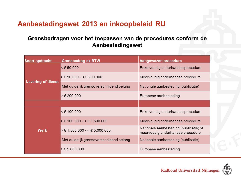 Aanbestedingswet 2013 en inkoopbeleid RU Grensbedragen voor het toepassen van de procedures conform de Aanbestedingswet Soort opdracht Grensbedrag ex