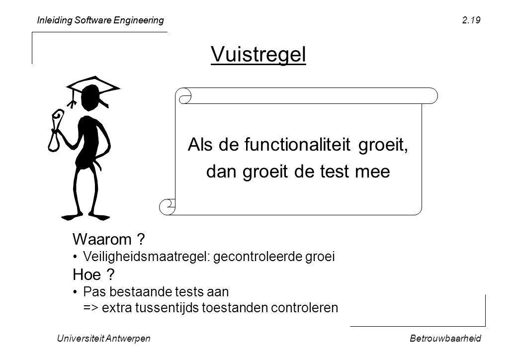 Inleiding Software Engineering Universiteit AntwerpenBetrouwbaarheid 2.19 Vuistregel Als de functionaliteit groeit, dan groeit de test mee Waarom ? Ve