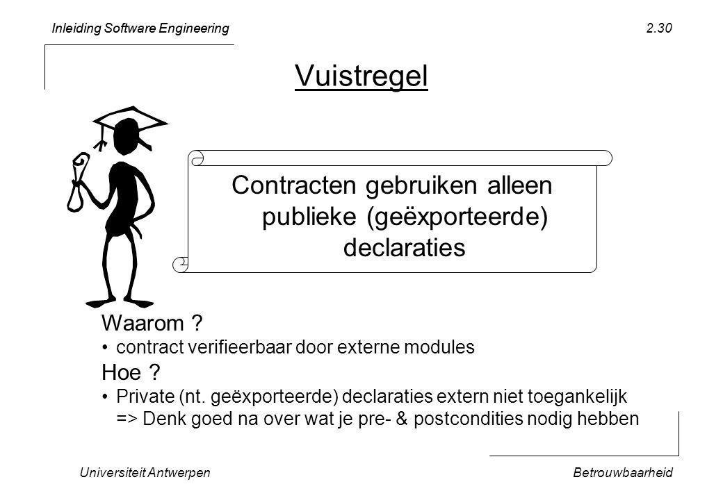 Inleiding Software Engineering Universiteit AntwerpenBetrouwbaarheid 2.30 Vuistregel Contracten gebruiken alleen publieke (geëxporteerde) declaraties