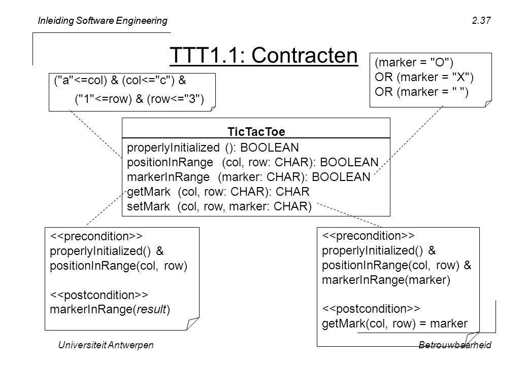 Inleiding Software Engineering Universiteit AntwerpenBetrouwbaarheid 2.37 TTT1.1: Contracten TicTacToe properlyInitialized (): BOOLEAN positionInRange