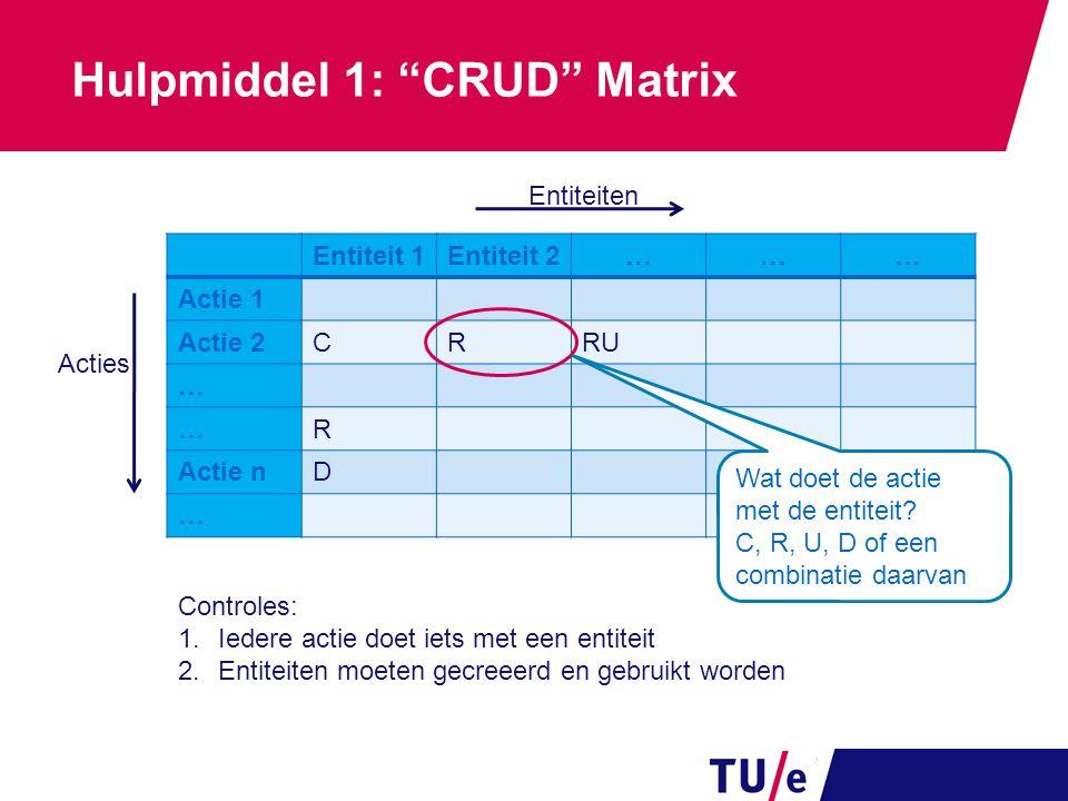 """Hulpmiddel 1: """"CRUD"""" Matrix Entiteit 1Entiteit 2……… Actie 1 Actie 2CRRU … …R Actie nD … Entiteiten Acties Controles: 1.Iedere actie doet iets met een"""