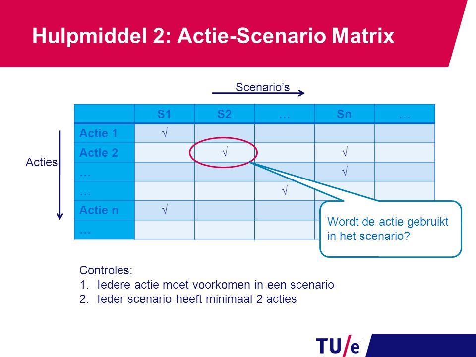 Hulpmiddel 2: Actie-Scenario Matrix S1S1S2S2…Sn… Actie 1√ Actie 2√√ …√ …√ Actie n√ … Scenario's Acties Controles: 1.Iedere actie moet voorkomen in een