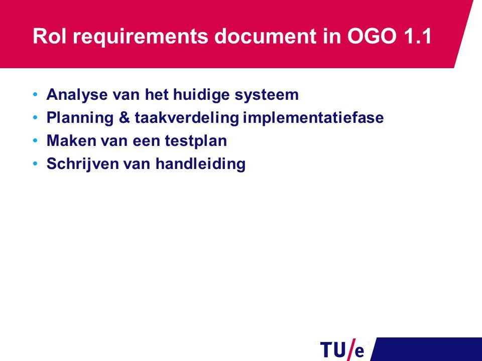 Rol requirements document in OGO 1.1 Analyse van het huidige systeem Planning & taakverdeling implementatiefase Maken van een testplan Schrijven van h
