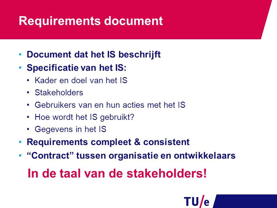 Requirements document Document dat het IS beschrijft Specificatie van het IS: Kader en doel van het IS Stakeholders Gebruikers van en hun acties met h