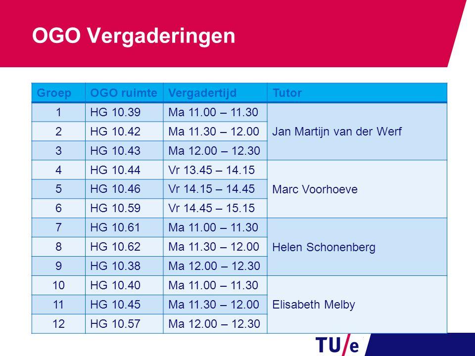OGO Vergaderingen GroepOGO ruimteVergadertijdTutor 1HG 10.39Ma 11.00 – 11.30 Jan Martijn van der Werf 2HG 10.42Ma 11.30 – 12.00 3HG 10.43Ma 12.00 – 12