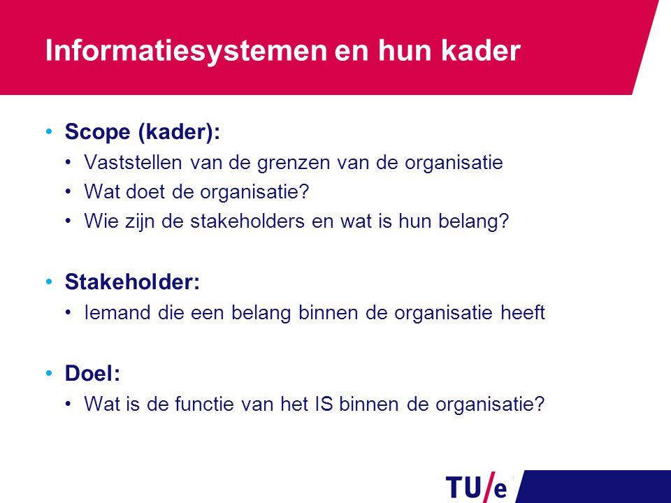 Informatiesystemen en hun kader Scope (kader): Vaststellen van de grenzen van de organisatie Wat doet de organisatie? Wie zijn de stakeholders en wat