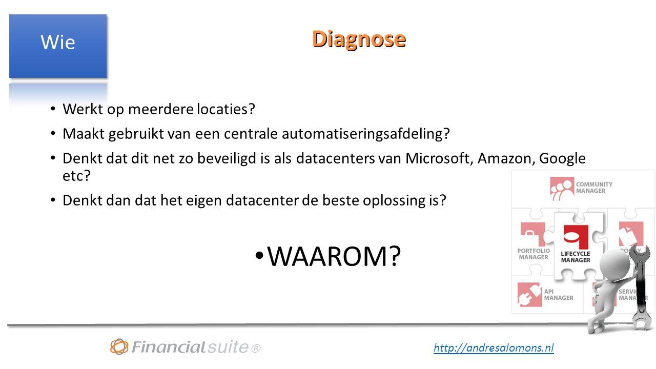 http://andresalomons.nl Diagnose Diagnose Werkt op meerdere locaties.