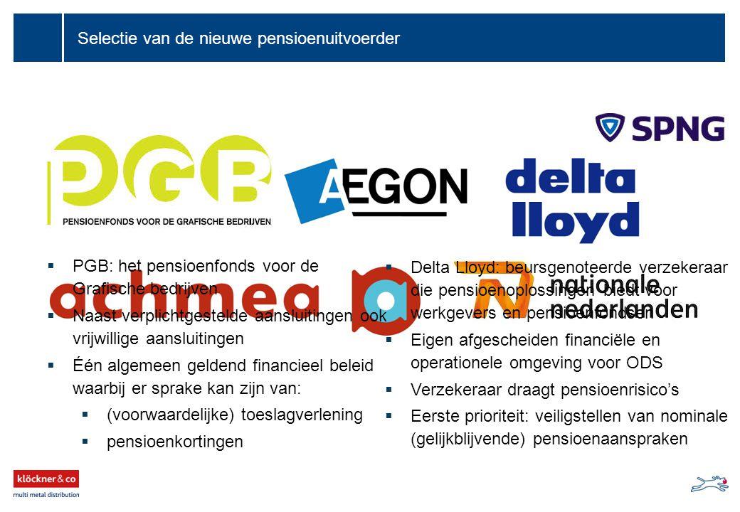 Selectie van de nieuwe pensioenuitvoerder  PGB: het pensioenfonds voor de Grafische bedrijven  Naast verplichtgestelde aansluitingen ook vrijwillige