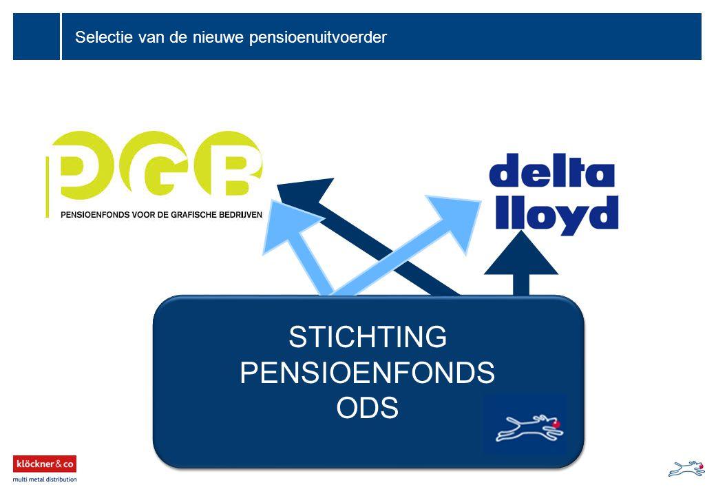 Delta Lloyd en PGB kunnen en willen de nieuwe pensioenuitvoerder van ODS zijn Uitvoerder van de regeling zoals de sociale partners van ODS die overeenkomen Pensioenuitkering is afhankelijk van: Diensttijd, salaris, parttimegraad de pensioenregeling (pensioenleeftijd, opbouwpercentage, franchise,…...) Mogelijke toeslagverlening Gewenste zekerheid van de uitkering Terug naar de pensioendriehoek
