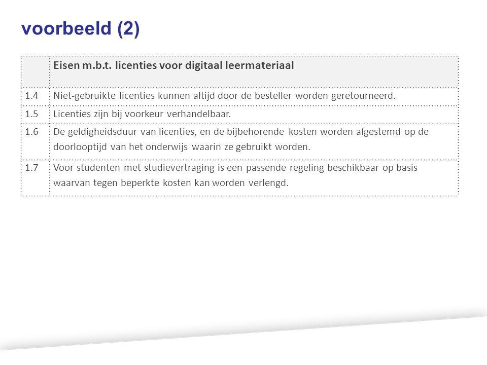 voorbeeld (2) Eisen m.b.t. licenties voor digitaal leermateriaal 1.4Niet-gebruikte licenties kunnen altijd door de besteller worden geretourneerd. 1.5