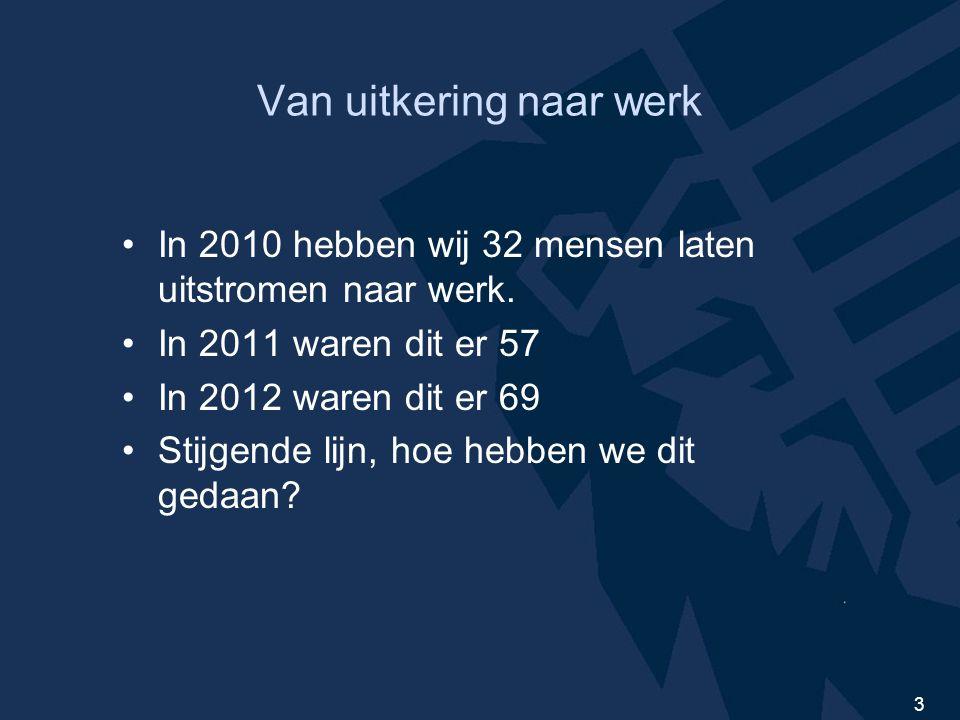 3 Van uitkering naar werk In 2010 hebben wij 32 mensen laten uitstromen naar werk. In 2011 waren dit er 57 In 2012 waren dit er 69 Stijgende lijn, hoe