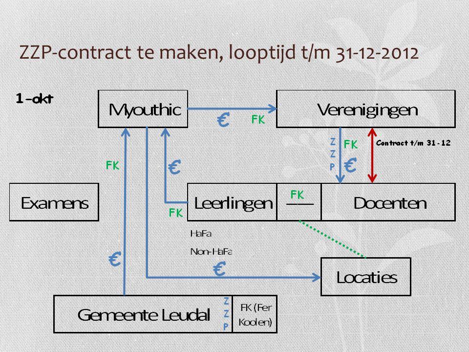 ZZP-contract te maken, looptijd t/m 31-12-2012