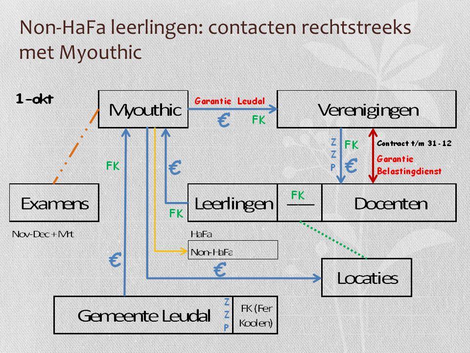 Non-HaFa leerlingen: contacten rechtstreeks met Myouthic