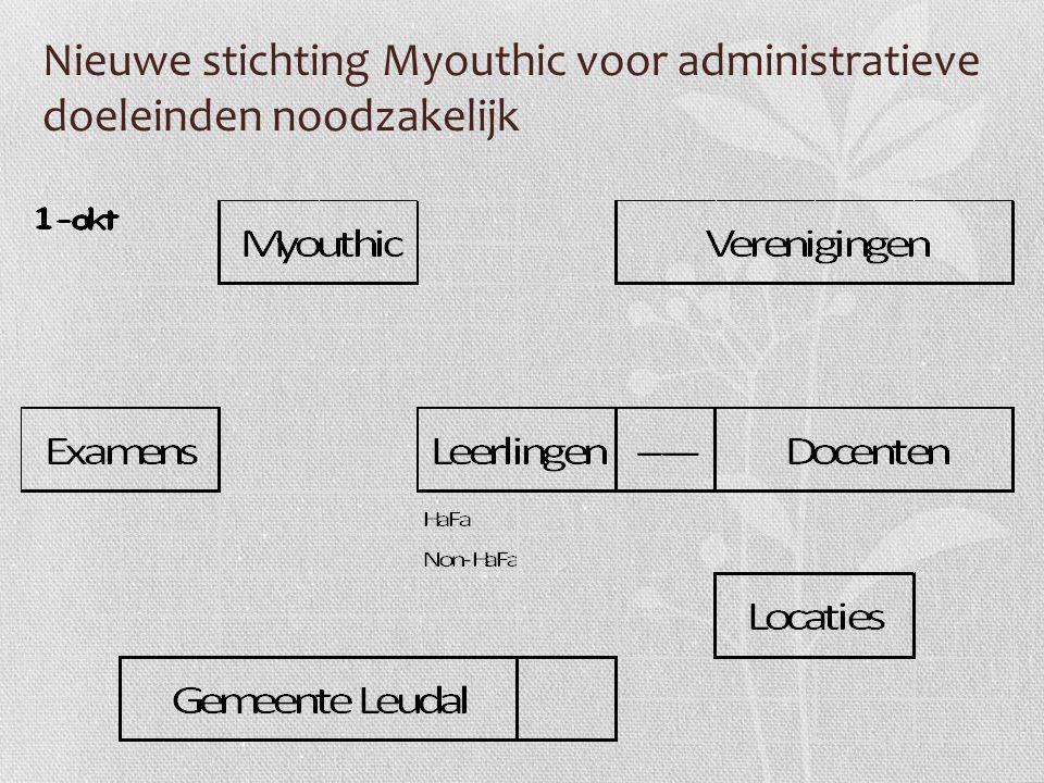 Garantie van gemeente Leudal dat Myouthic kan voldoen aan de financiële verplichtingen