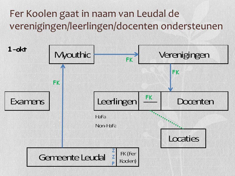 Fer Koolen gaat in naam van Leudal de verenigingen/leerlingen/docenten ondersteunen